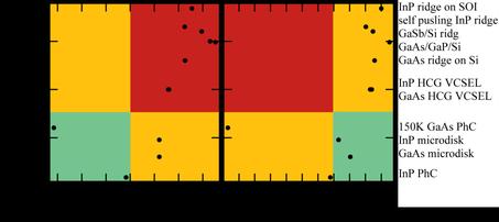Fonctions Optiques pour les Technologies de l'informatiON
